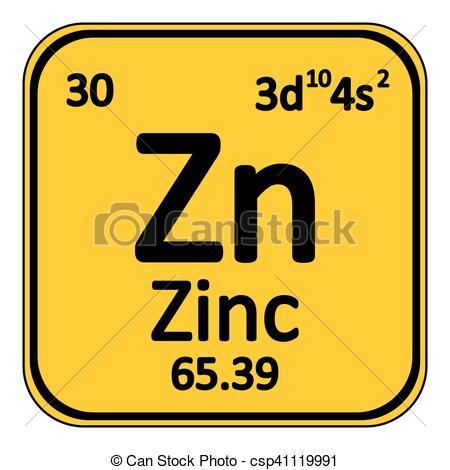 Como testar os níveis de zinco em casa